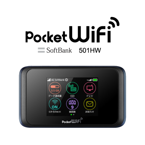 Pocket WiFi SoftBank 501HW