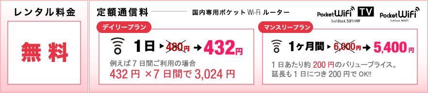 国内WiFiパケットし放題!料金プラン